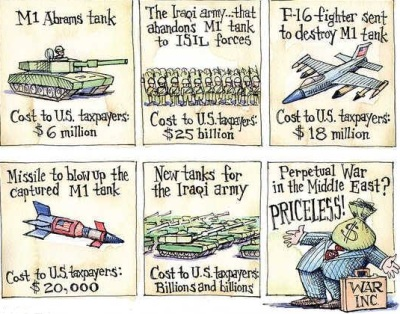 war is profitable - why the military industrial complex loves war - war is priceless